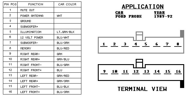 1993 Ford Probe Wiring Diagrams Diagram Schematicsrh12nmmdepromfiltertechnikde: Ford Radio Pinout 3 Plug At Gmaili.net
