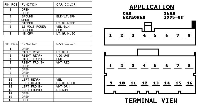 ford3 radio wiring harness diagram 1999 ford explorer wirdig 1998 ford expedition premium radio wiring diagram at bayanpartner.co