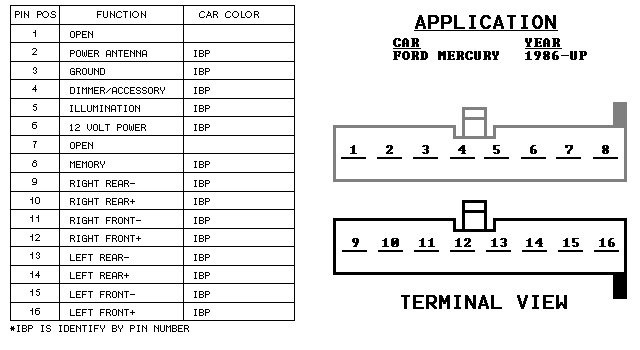 2010 Ford Edge Installation Parts  Harness  Wires  Kits