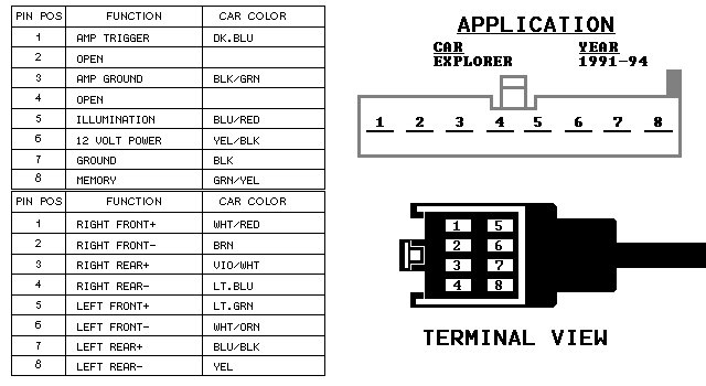 ford5 wiring diagram for 1999 ford ranger ireleast readingrat net 1998 ford explorer stereo wiring harness at reclaimingppi.co