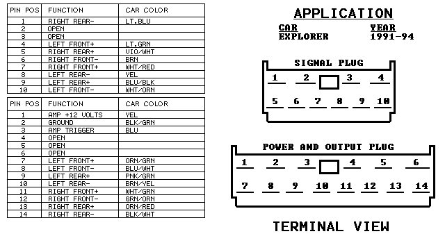 amplifier wiring diagram ford ford taurus radio speaker wiring diagram ford taurus radio 2006 ford f150 speaker wiring diagram wire