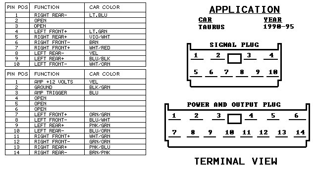 Ford Focus Stereo Wiring Diagram: Ford Taurus Stereo Wiring Diagram   Schematics and Wiring Diagrams,