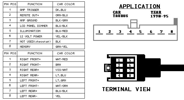 fordtaurus1 2007 mercury mariner radio wiring diagram vehiclepad 2007 1998 ford explorer xlt stereo wiring diagram at n-0.co