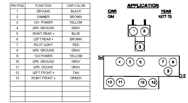 1996 gmc yukon stereo wiring diagram