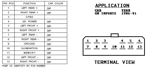 Stereo Wiring Diagram GMC Sierra Free Wiring Diagrams