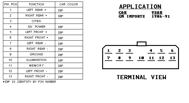 gm stereo wiring colors 2004 gmc sierra bose stereo wiring diagram wiring diagrams gm stereo wiring colors exles and instructions