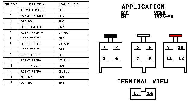 radio wiring diagram for 2002 oldsmobile alero free wiring diagrams rh jobistan co gmc radio wiring harness diagram gm stereo wiring harness