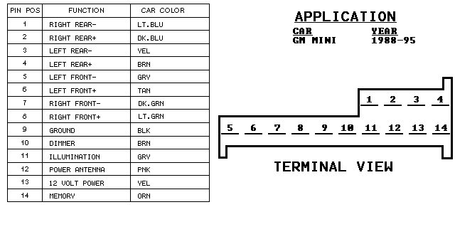 gm5 2003 buick rendezvous radio wiring diagram buick wiring diagrams GM Wiring Color Codes at n-0.co