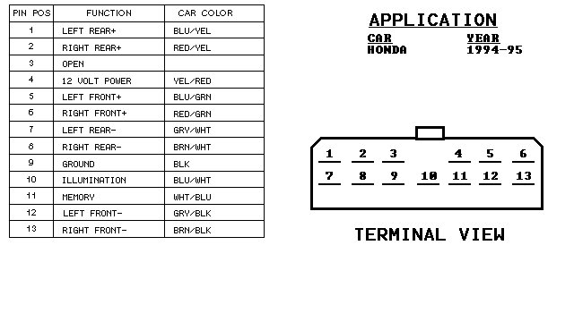 1996 honda accord wiring diagram radio wiring diagram and hernes wiring for honda accord radio 1997 stereo