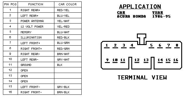 1989 honda accord stereo wiring diagram  center wiring