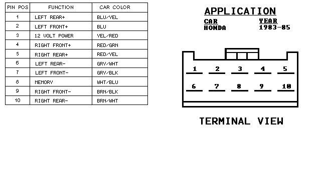 1998 Honda Civic Radio Wiring Diagram - Database - Wiring ...