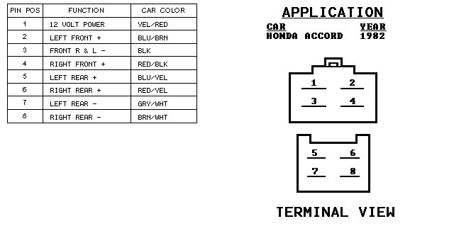 2003 Honda Civic Radio Wiring Diagram - Wire Diagram Here on