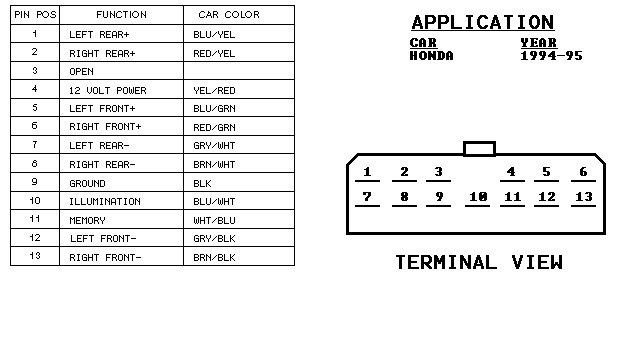 1996 Honda Civic Distributor Wiring, 97 Honda Civic Distributor Wiring Diagram