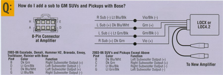 Amp And Subwoofer Wiring Diagram Chevy Truck Wiring Diagram - Bose amp wiring diagram