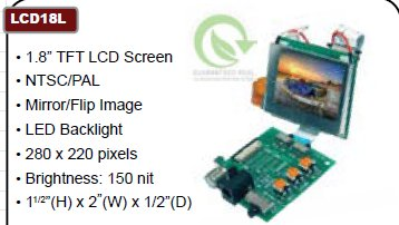 .LED Backlit Raw Module.