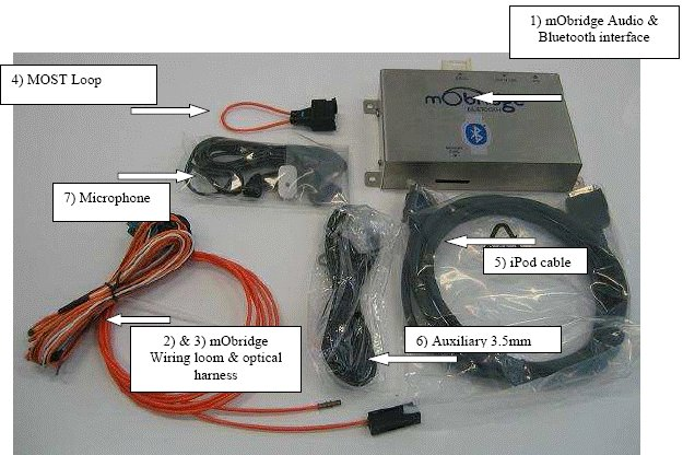 fiber optic ipod and bluetooth kit for porsche s mobridge